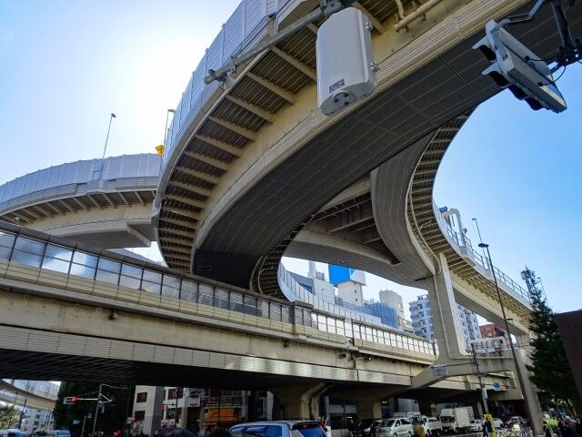 【守口市】6月27日(木)~30日(日)G20大阪サミット開催に伴い、高速道路などで長時間で大規模な通行止め規制が実施されます!事前準備を!